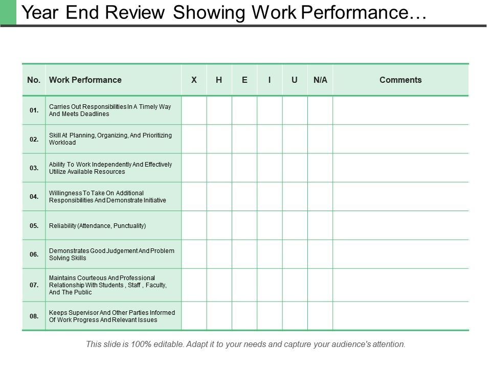 year_end_review_showing_work_performance_department_supervisor_Slide01