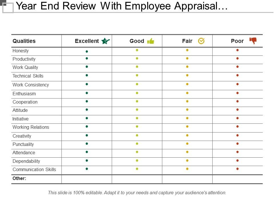 year_end_review_with_employee_appraisal_form_showing_different_characteristics_Slide01