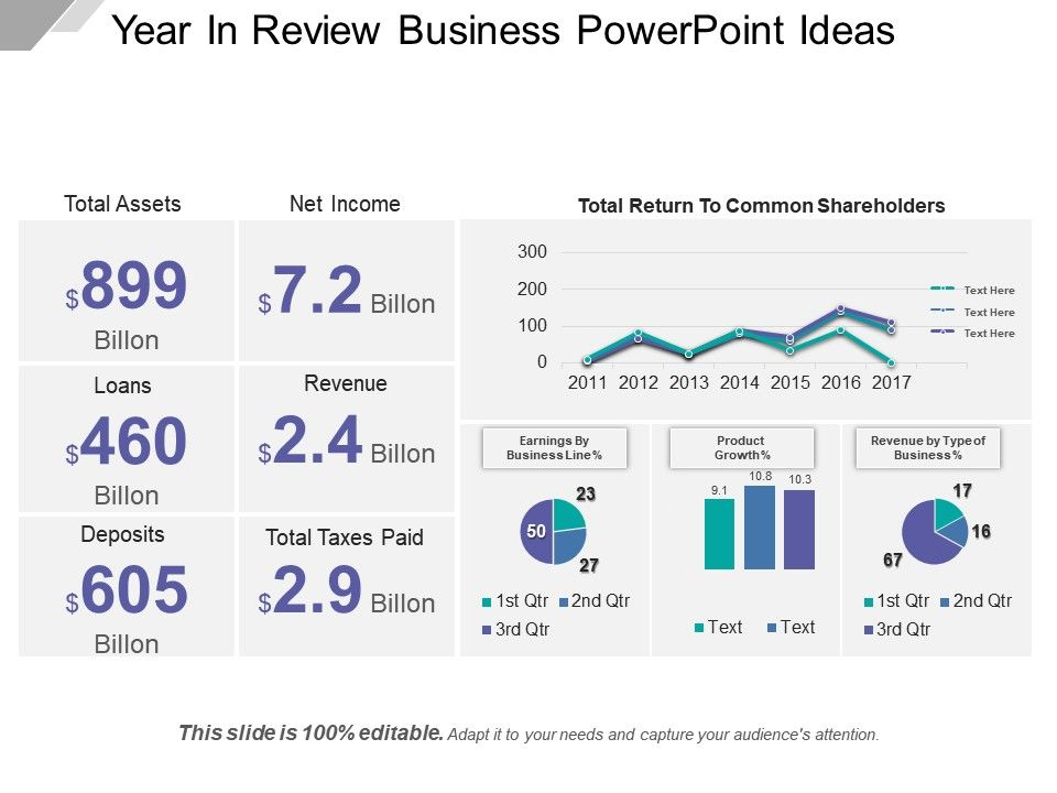 Year in review business powerpoint ideas powerpoint for Year end review template