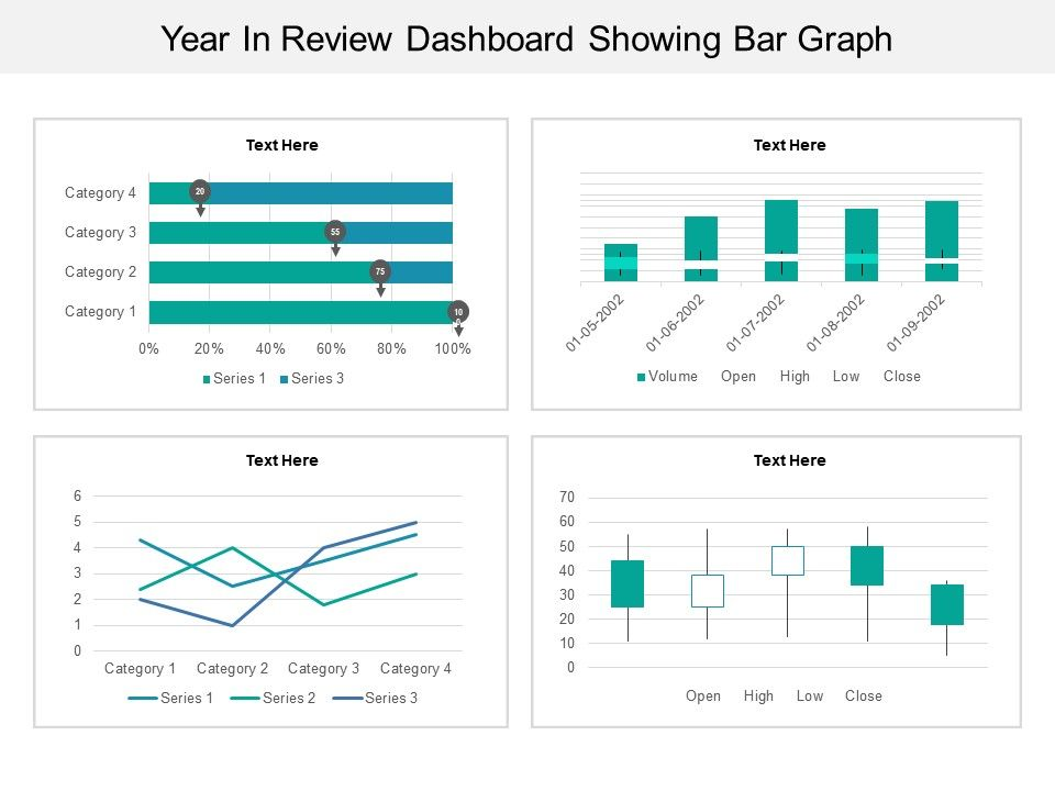year_in_review_dashboard_showing_bar_graph_Slide01