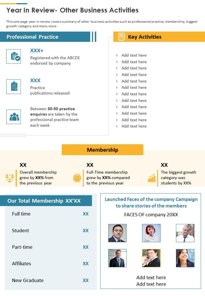 Year In Review Other Business Activities Presentation Report Infographic PPT PDF Document