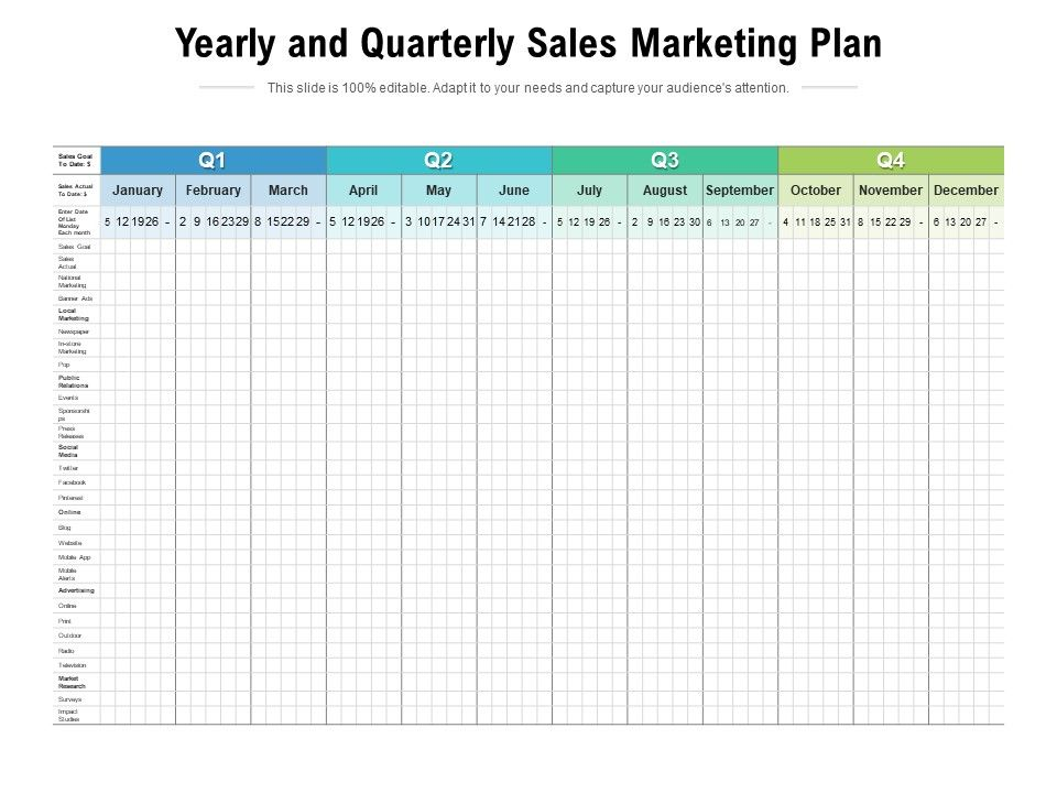 Yearly And Quarterly Sales Marketing Plan Powerpoint Presentation Pictures Ppt Slide Template Ppt Examples Professional