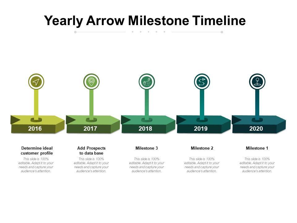 Yearly Arrow Milestone Timeline