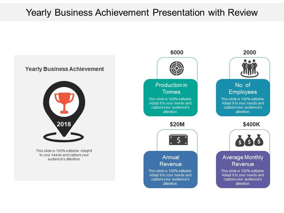 Yearly Business Achievement Presentation With Review Presentation