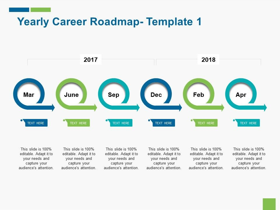 Yearly Career Roadmap Template 1 Ppt Icon Background Images