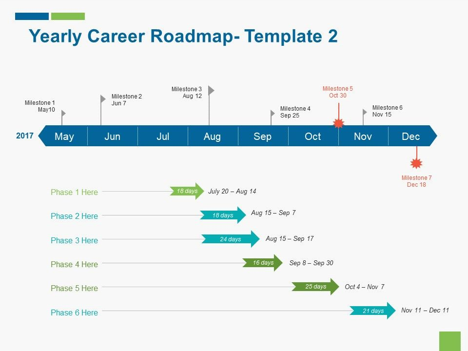 Yearly Career Roadmap Template 2 Ppt Icon Infographic