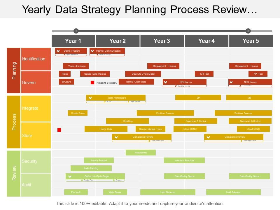 yearly_data_strategy_planning_process_review_timeline_Slide01