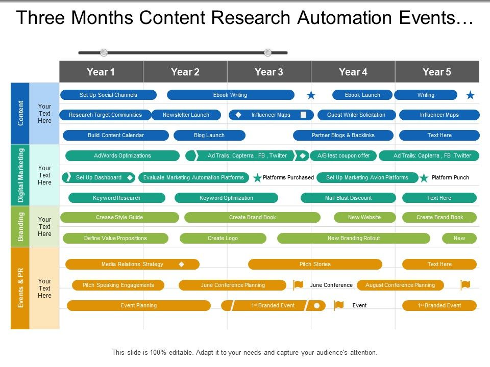 Yearly Digital Marketing Events Branding Content Marketing ...