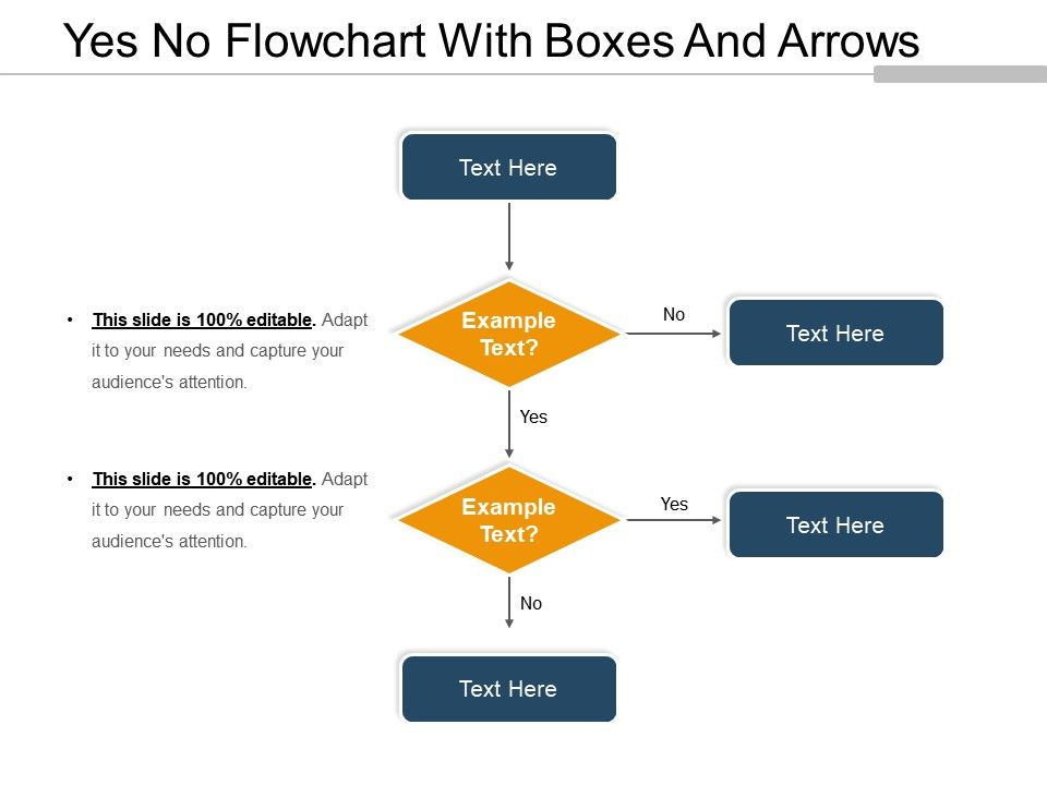 yes no flowchart with boxes and arrows powerpoint slide. Black Bedroom Furniture Sets. Home Design Ideas