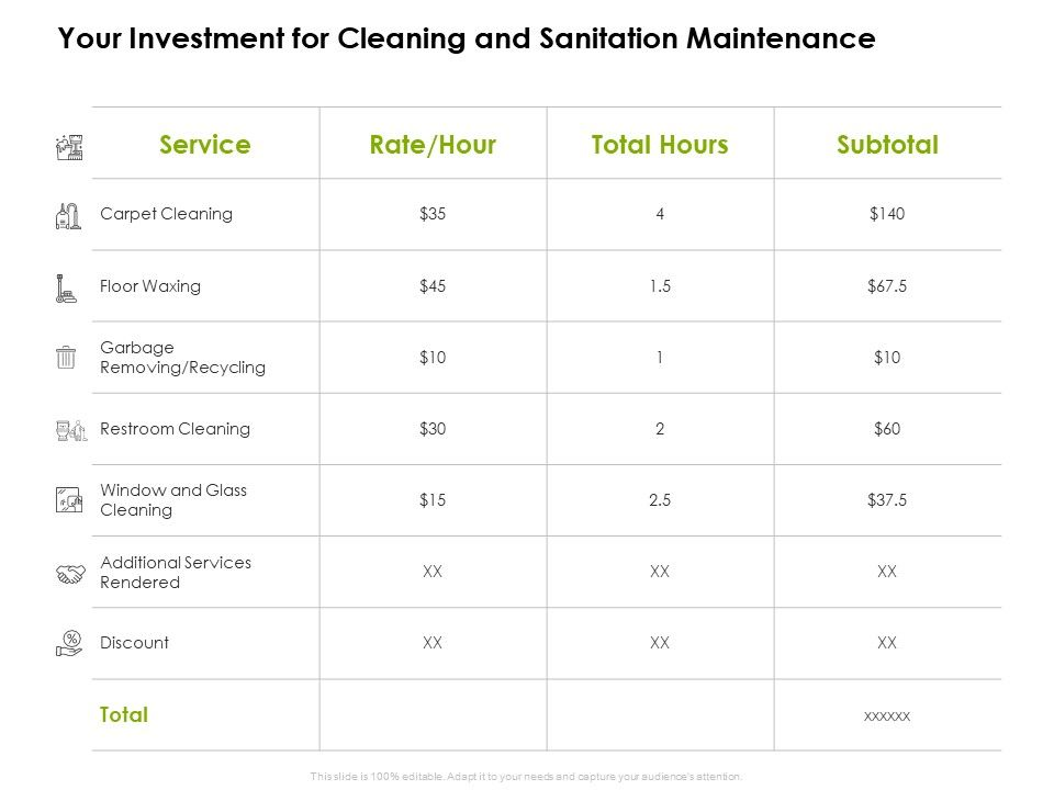 Your Investment For Cleaning And Sanitation Maintenance Ppt Powerpoint Presentation