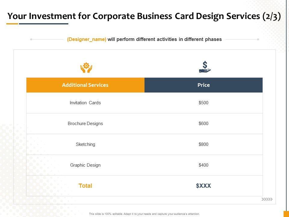 Your Investment For Corporate Business Card Design Services Price Ppt Template Presentation Graphics Presentation Powerpoint Example Slide Templates