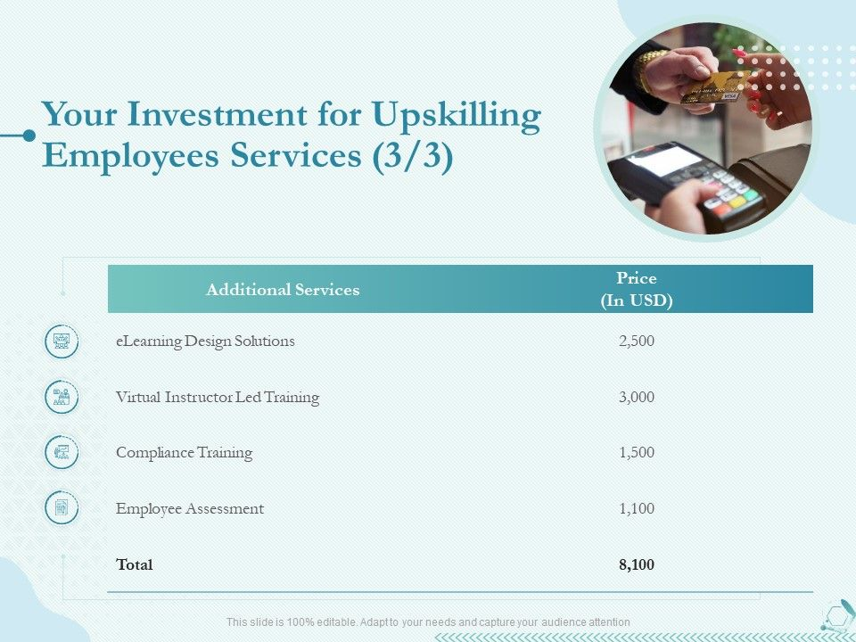 Your Investment For Upskilling Employees Services L1575 Ppt Powerpoint Templates