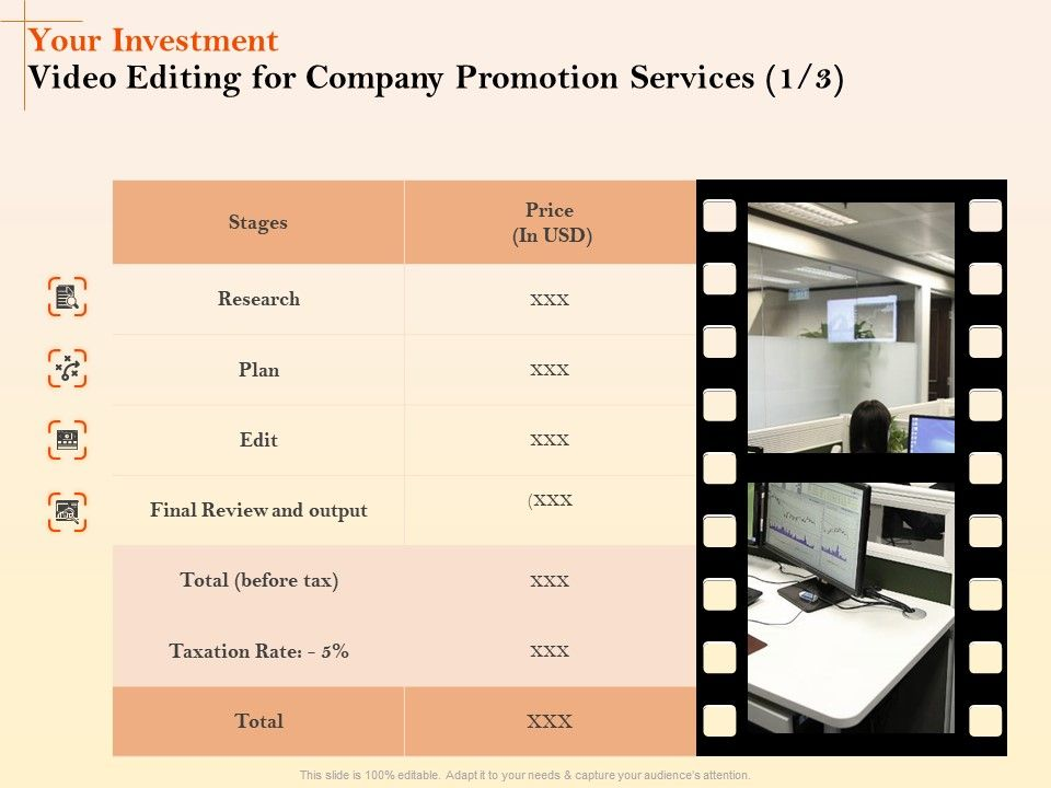 Your Investment Video Editing For Company Promotion Services Plan Ppt Templates