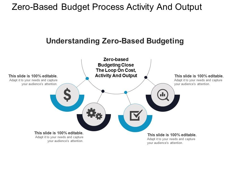 zero based budget process activity and output ppt icon powerpoint