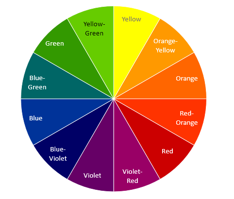 color wheel basics how to choose the right color scheme for your powerpoint slides the. Black Bedroom Furniture Sets. Home Design Ideas
