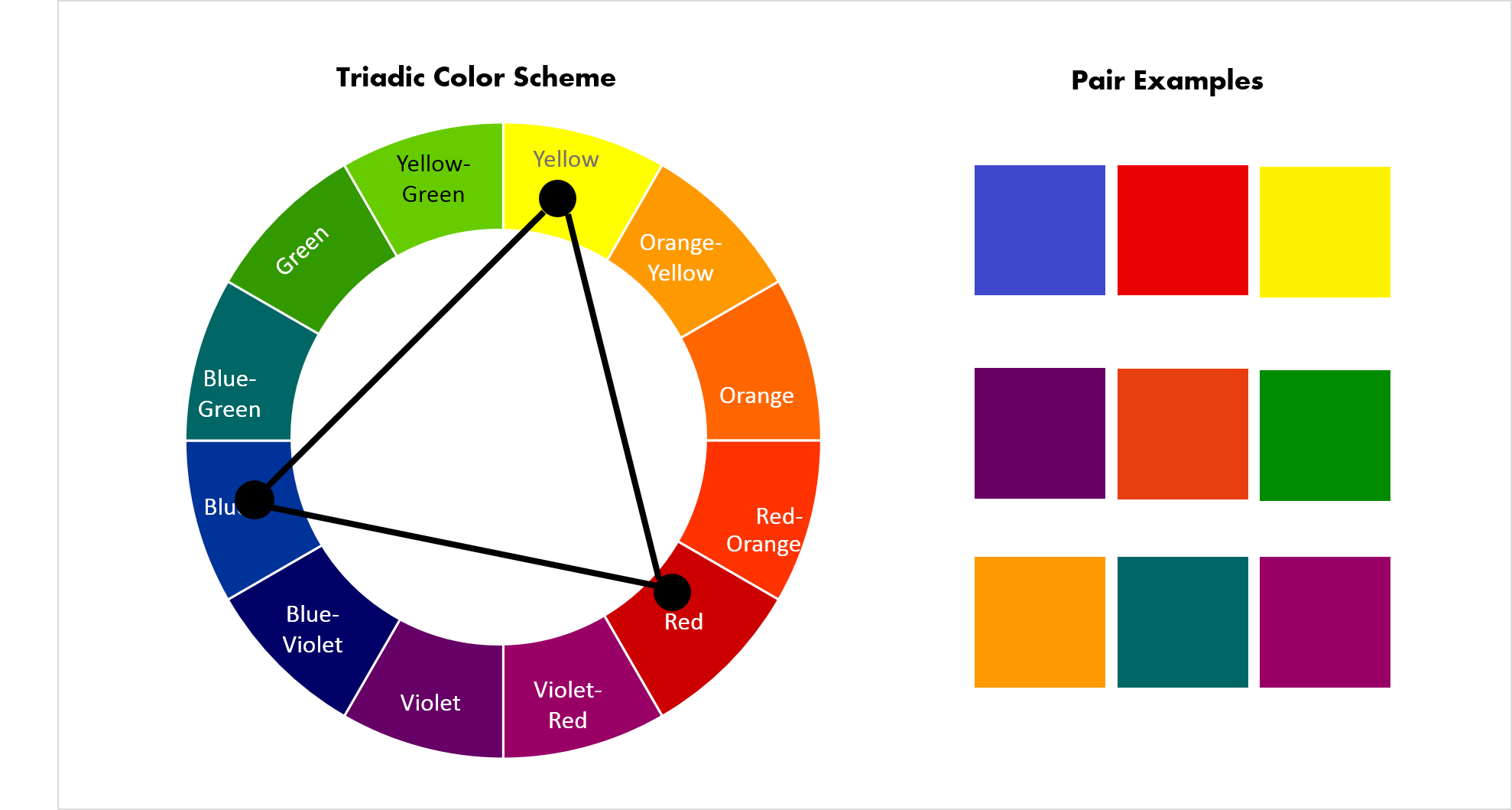 Color wheel basics how to choose the right color scheme for Color wheel schemes