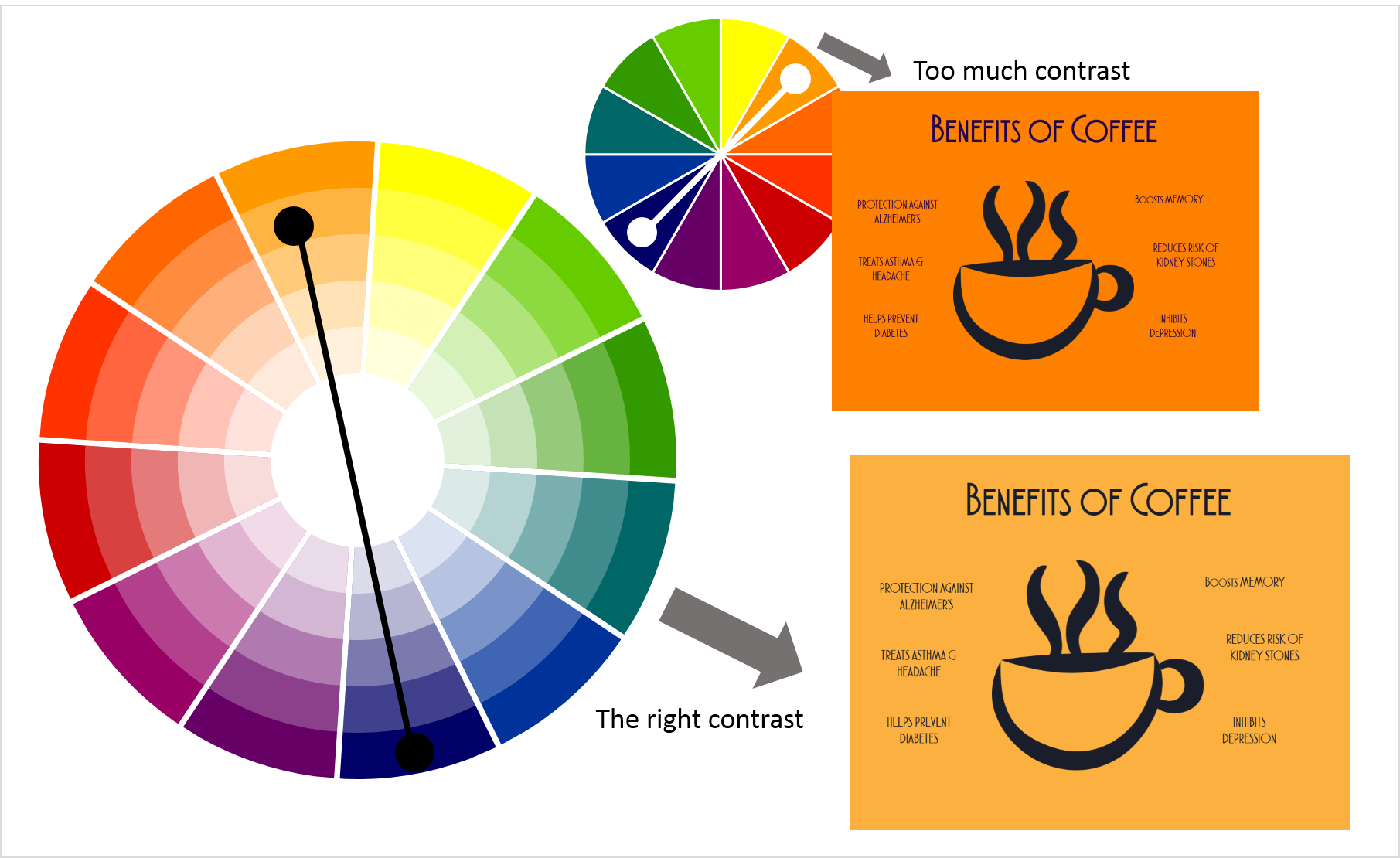 Split Complementary Color Scheme This Is A Variation Of The But Here Instead Choosing Opposite On Wheel