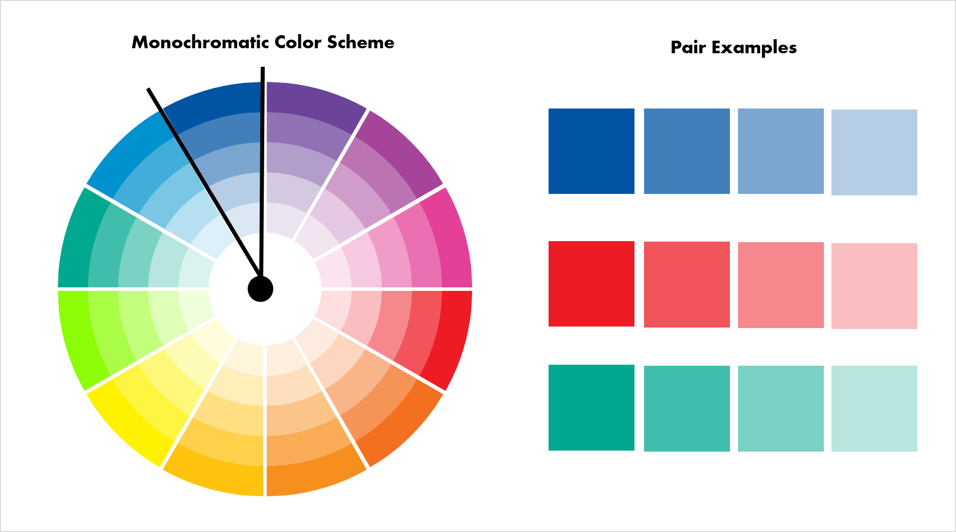 What Are Monochromatic Colors color wheel basics: how to choose the right color scheme for your