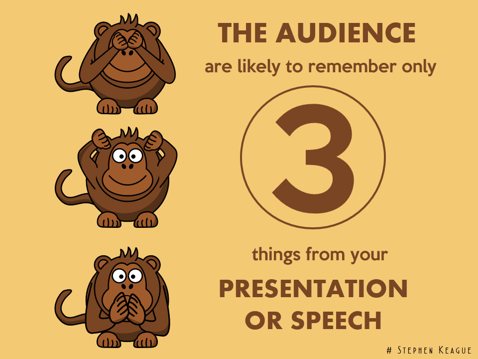 """7 things to remember for an extemporaneous speech essay 11 the draw 12 preparing the speech 13 a few prep tips 14 giving the  speech  sits at the head of the room and calls out speakers at seven minute  intervals  become an """"expert"""" in one or two topic areas, so that you always  know you can take a  be sure to write out a blank outline on your paper  before the draw."""