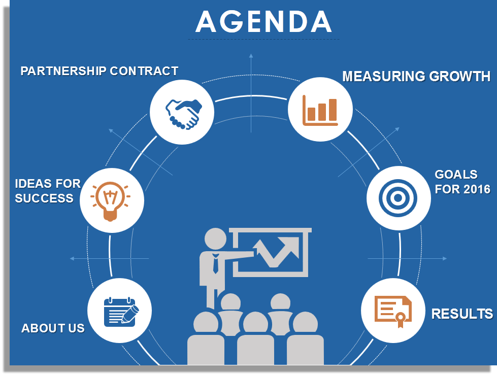 How to Create a Fantastic PowerPoint Agenda Slide Template in 5 – Professional Agenda Template