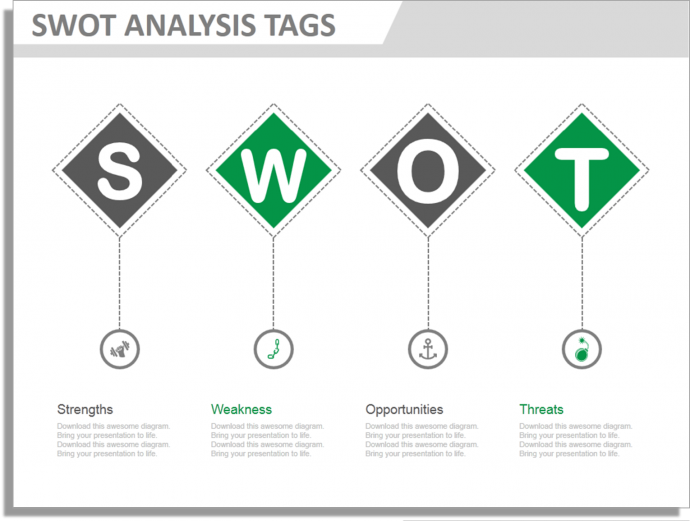 8 Steps To Create A Superb Swot Analysis Template In Powerpoint The Slideteam Blog