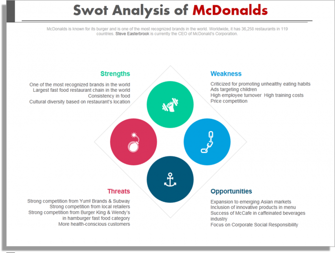 mccafe swot analysis Case study: starbucks coffee by: kathleen lee grc 411  swot analysis internal factor analysis summary (ifas)  strategic factor analysis summary (sfas.