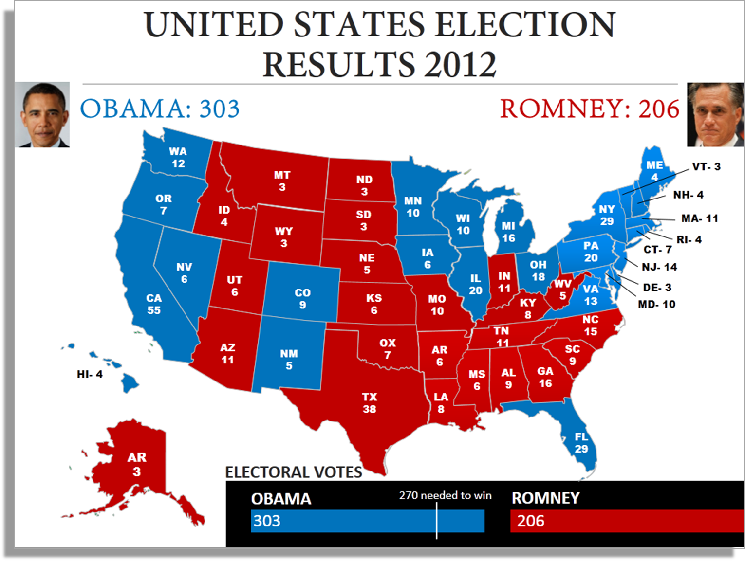 us elections - photo #36