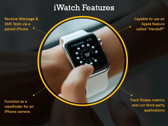 Apple iWatch Features Slide Design