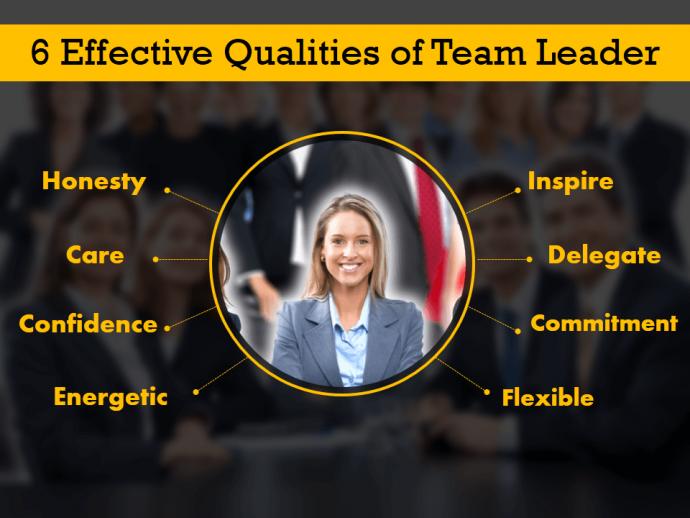 Effective Qualities of Team Leader PowerPoint Design