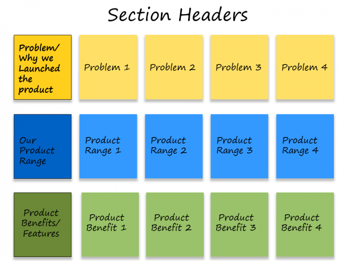 Section Headers help audience stay on the same page as the presenter