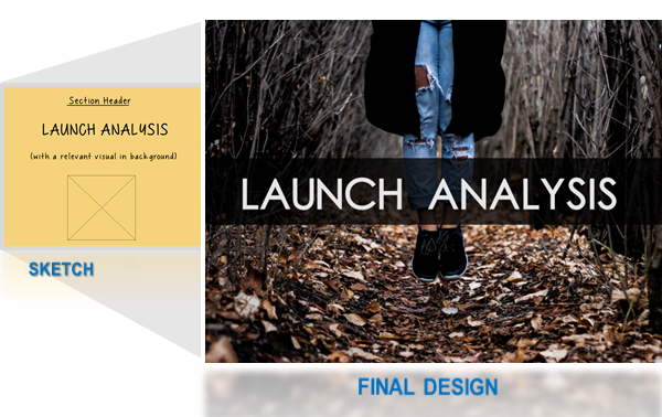 Slide18- Section Header- Product Launch Analysis