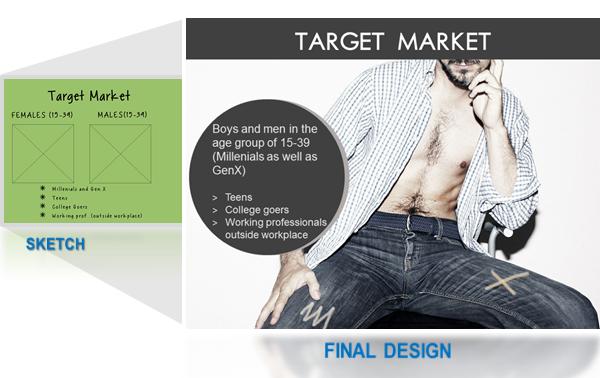 Slide20- Target Market (STP Analysis)