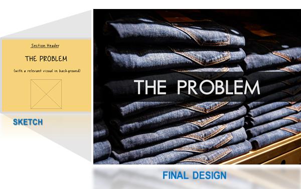 Slide4- Section Header- The problem in the market
