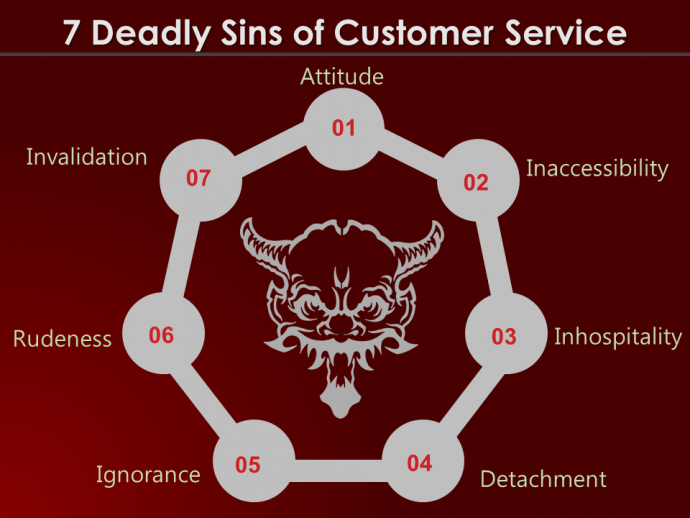 7 Deadly Sins of Customer Service