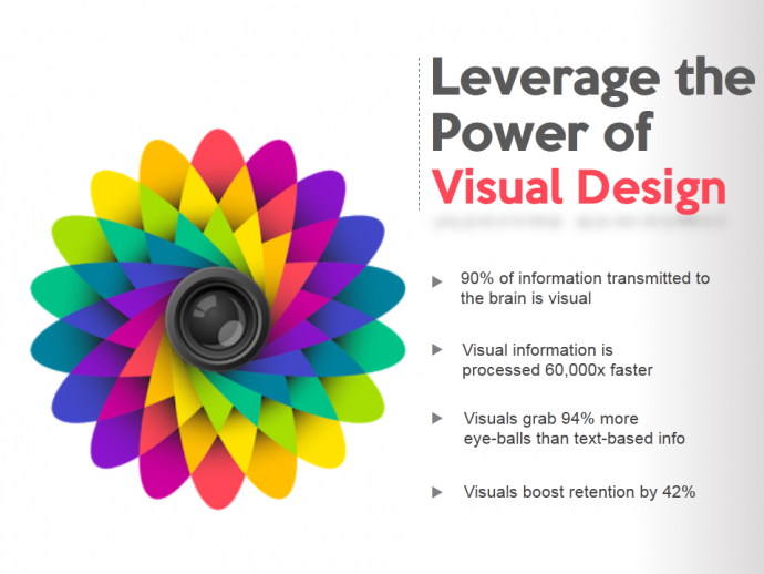 Power of Visual Design