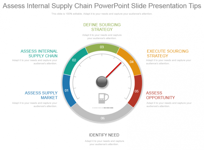 powerpoint tutorial #13- make an impressive speedometer dashboard, Powerpoint templates
