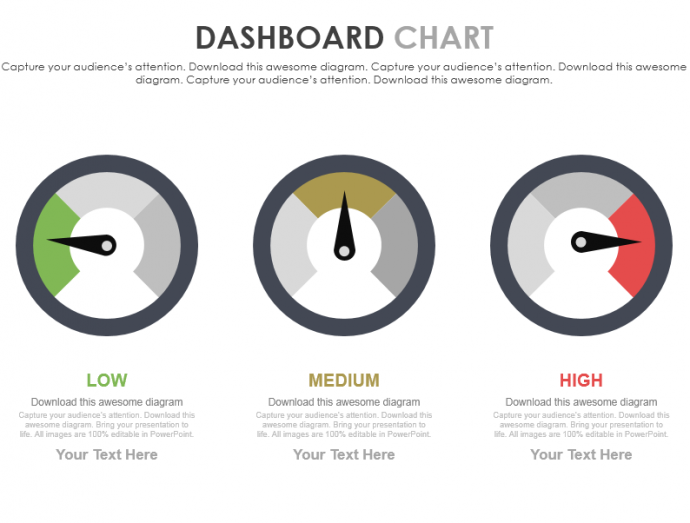 Powerpoint Tutorial 13 Make An Impressive Speedometer Dashboard