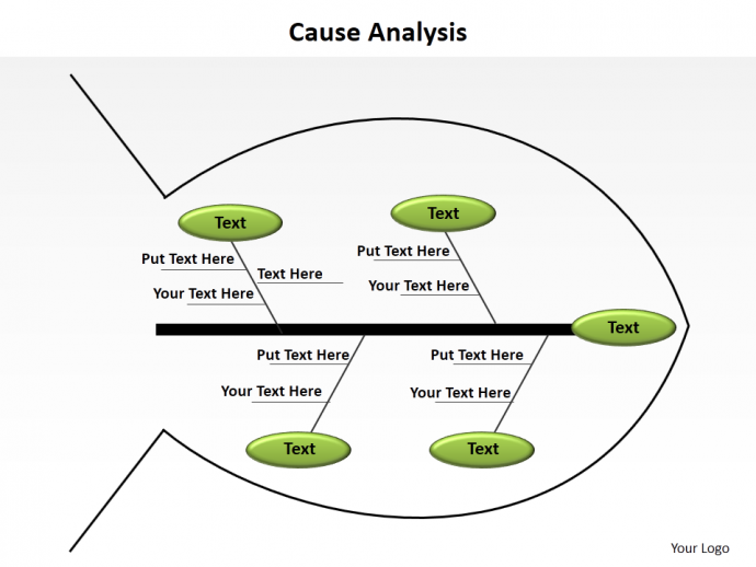 Exclusive root cause analysis fishbone diagram template