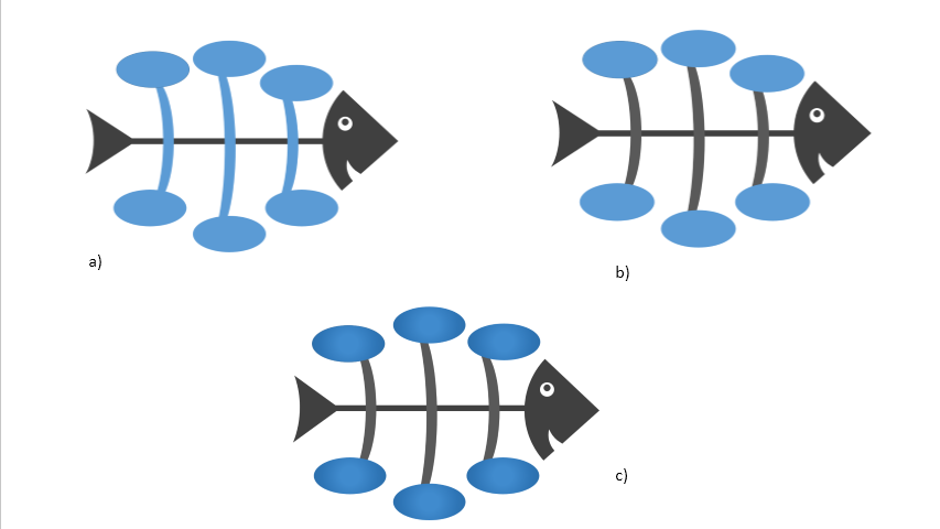 Powerpoint tutorial 4 cool way to create a fishbone diagram for the fishbone diagram is professional and grabs immediate attention of the audience cause and effect analysis will never be boring again with this design ccuart Image collections