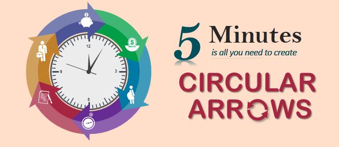 PowerPoint Tutorial #5- Simplest Way to Create Circular Arrows in PowerPoint