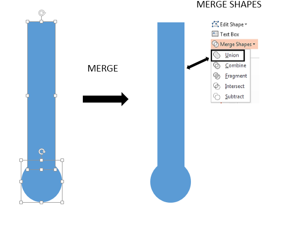 Merge the shapes