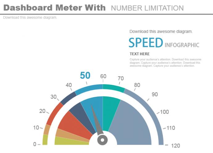 powerpoint tutorial 13 make an impressive speedometer dashboard design in just 5 steps the. Black Bedroom Furniture Sets. Home Design Ideas