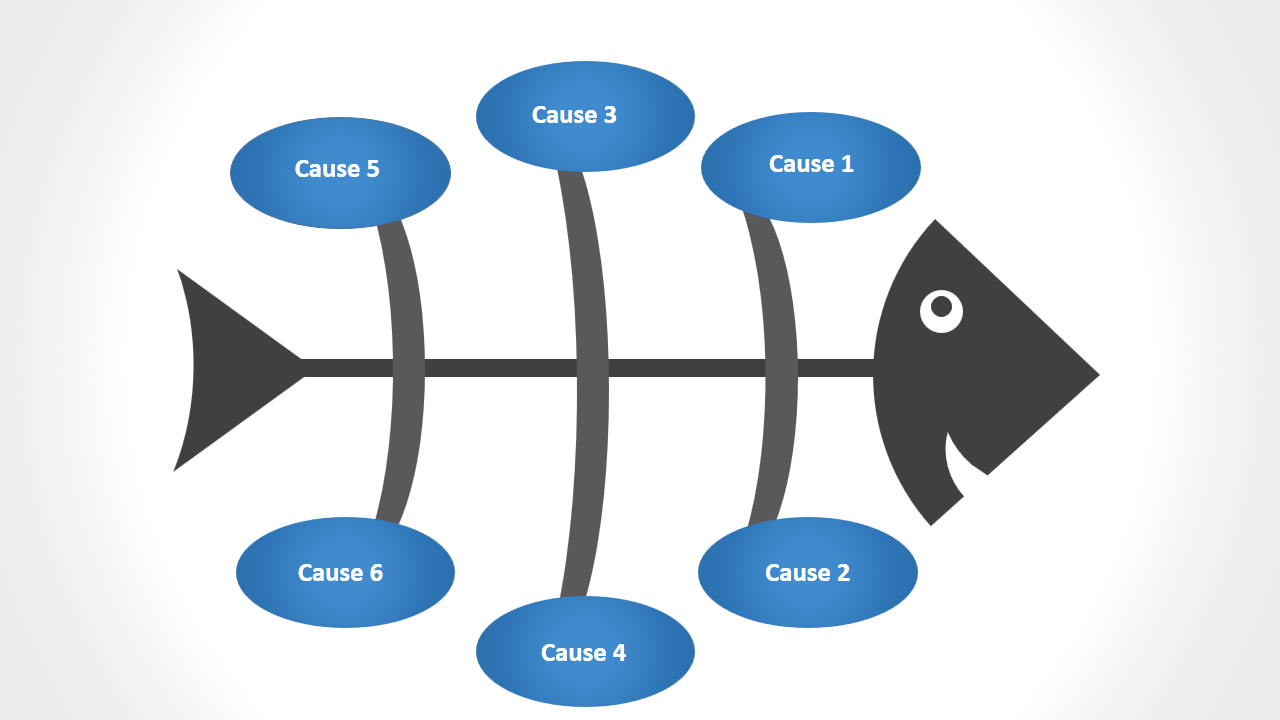 Powerpoint tutorial 4 cool way to create a fishbone diagram for this is how the fishbone diagram should actually look like on your slide and what youll learn to create yourself through this article ccuart Choice Image