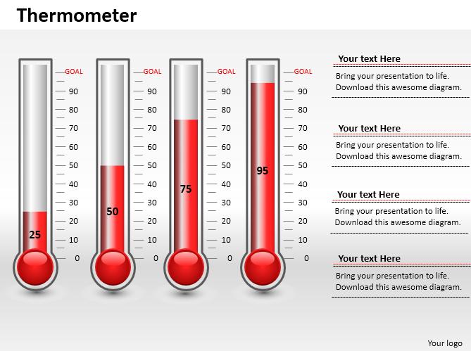Professional Thermometer Design