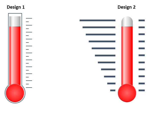 Professional thermometer designs