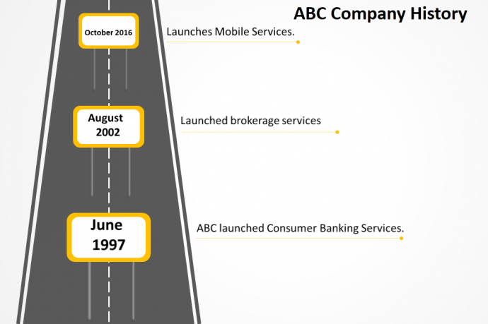 Powerpoint tutorial 10 how to create a professional roadmap roadmap template for showcasing milestones and company history accmission Choice Image
