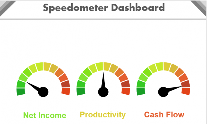 PowerPoint Tutorial #13- Make an Impressive Speedometer