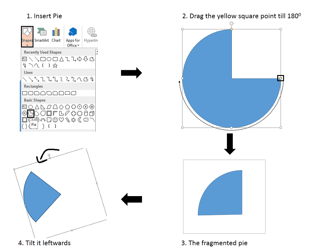Powerpoint tutorial 4 cool way to create a fishbone diagram for 3 make an eye to create an eye all you need is two circularoval shapes from the shapes menu first create the eye ball by taking a circle and filling it pooptronica