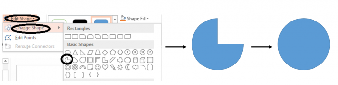 Place pie chart over the duplicated oval shape