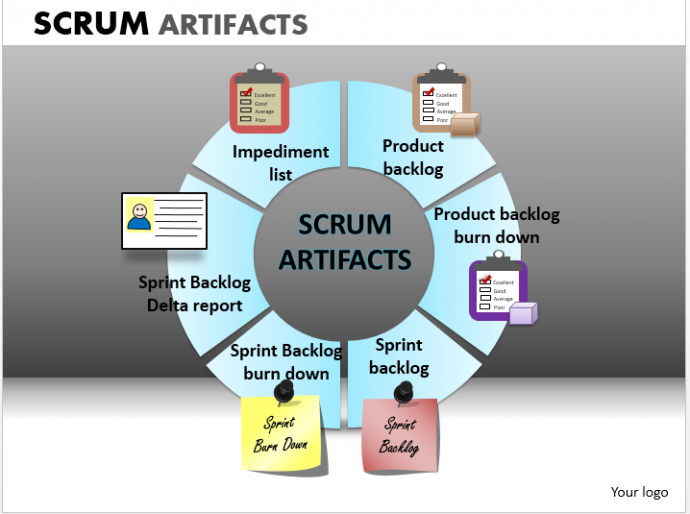 Learn to create a scrum process for your powerpoint for Agile artifacts templates